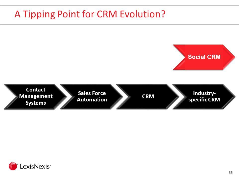 34 Social CRM Lessons