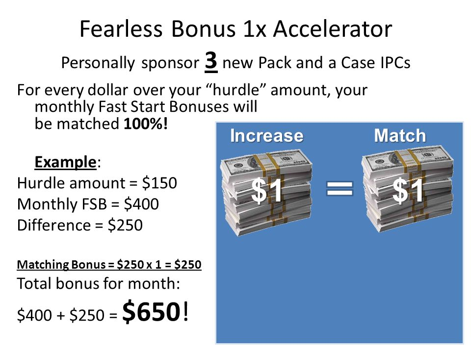 Fearless Bonus 2x Accelerator Personally sponsor 6 new Pack and a Case IPCs IncreaseMatch $1$2 For every dollar over your hurdle amount, your monthly Fast Start Bonuses will be matched 200%.