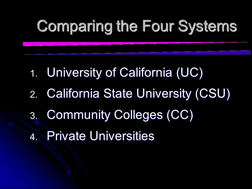 Where are you going? High School Community College University of California Independent Colleges California State University Work