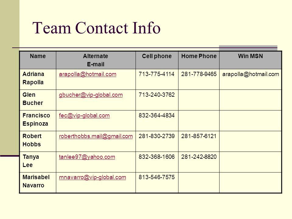 Team Contact Info NameAlternate E-mail Cell phoneHome PhoneWin MSN Adriana Rapolla arapolla@hotmail.com713-775-4114281-778-9465arapolla@hotmail.com Gl