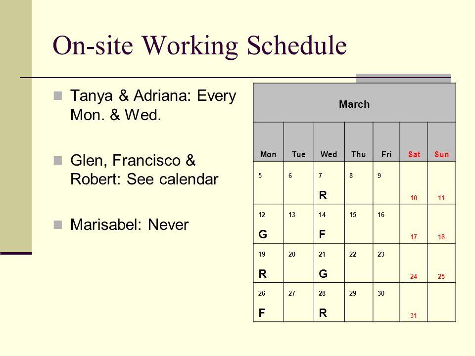 On-site Working Schedule Tanya & Adriana: Every Mon. & Wed. Glen, Francisco & Robert: See calendar Marisabel: Never March MonTueWedThuFriSatSun 567R7R