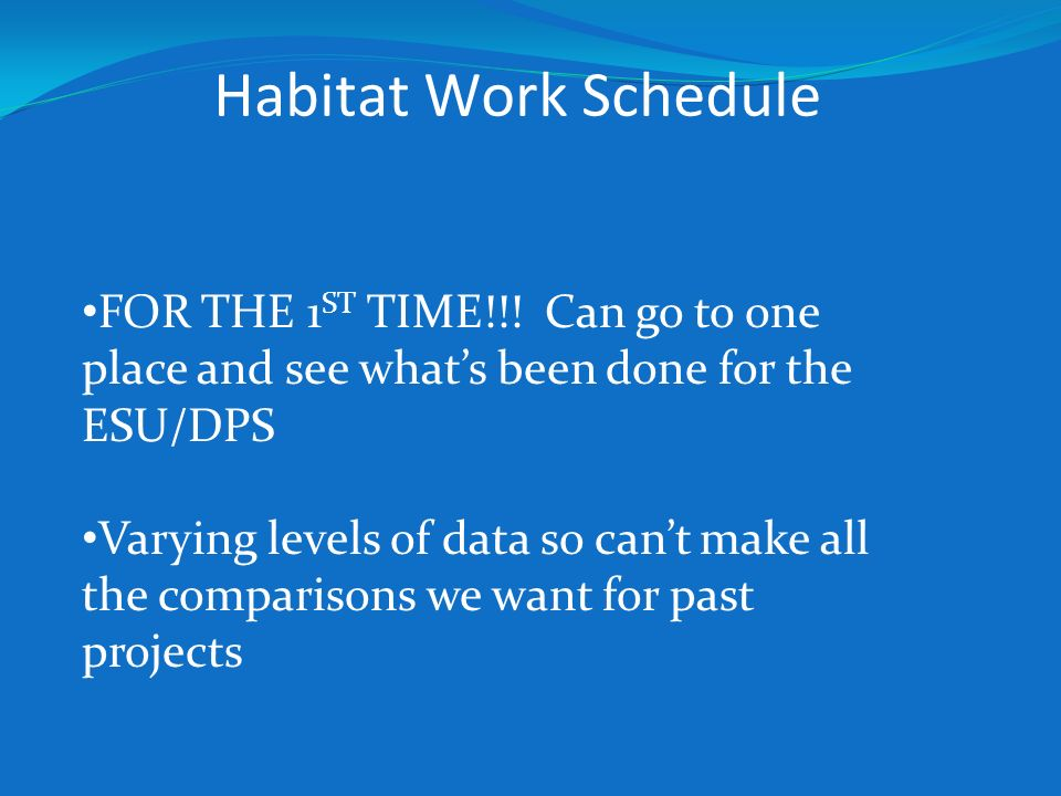 Habitat Work Schedule FOR THE 1 ST TIME!!! Can go to one place and see whats been done for the ESU/DPS Varying levels of data so cant make all the com