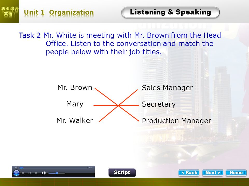 L- Task 2 Task 2 Task 2 Mr. White is meeting with Mr. Brown from the Head Office. Listen to the conversation and match the people below with their job