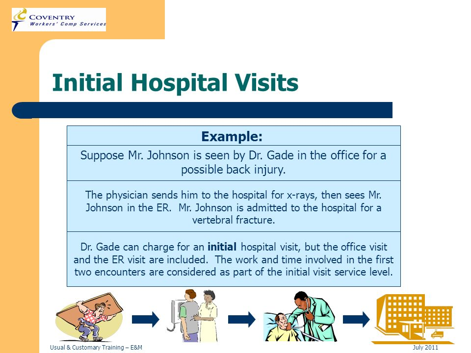 Usual & Customary Training – E&MJuly 2011 Initial Hospital Visits Example: Suppose Mr. Johnson is seen by Dr. Gade in the office for a possible back i