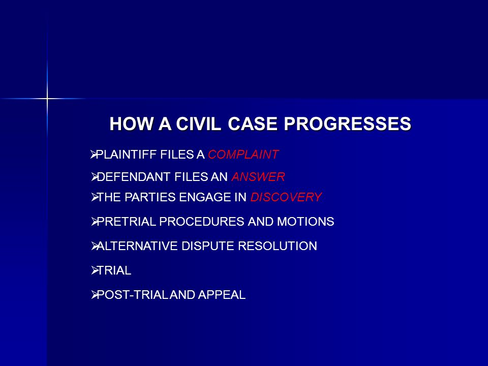 HOW A CIVIL CASE PROGRESSES PLAINTIFF FILES A COMPLAINT DEFENDANT FILES AN ANSWER THE PARTIES ENGAGE IN DISCOVERY PRETRIAL PROCEDURES AND MOTIONS TRIAL POST-TRIAL AND APPEAL ALTERNATIVE DISPUTE RESOLUTION