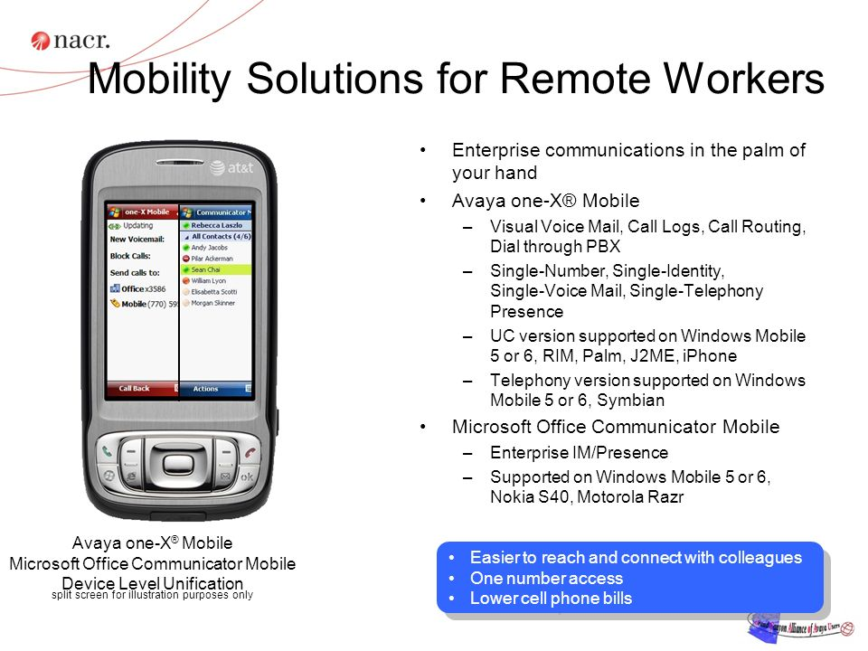 Mobility Solutions for Remote Workers Enterprise communications in the palm of your hand Avaya one-X® Mobile –Visual Voice Mail, Call Logs, Call Routing, Dial through PBX –Single-Number, Single-Identity, Single-Voice Mail, Single-Telephony Presence –UC version supported on Windows Mobile 5 or 6, RIM, Palm, J2ME, iPhone –Telephony version supported on Windows Mobile 5 or 6, Symbian Microsoft Office Communicator Mobile –Enterprise IM/Presence –Supported on Windows Mobile 5 or 6, Nokia S40, Motorola Razr Avaya one-X ® Mobile Microsoft Office Communicator Mobile Device Level Unification split screen for illustration purposes only Easier to reach and connect with colleagues One number access Lower cell phone bills Easier to reach and connect with colleagues One number access Lower cell phone bills