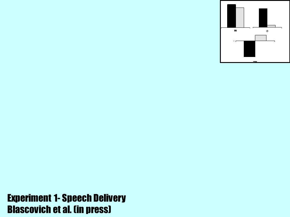 Experiment 1- Speech Delivery Blascovich et al. (in press)