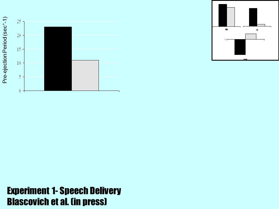 Pre-ejection Period (sec*-1) Experiment 1- Speech Delivery Blascovich et al. (in press)