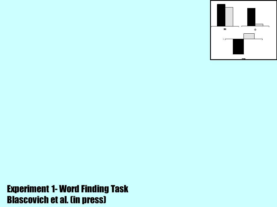Experiment 1- Word Finding Task Blascovich et al. (in press)