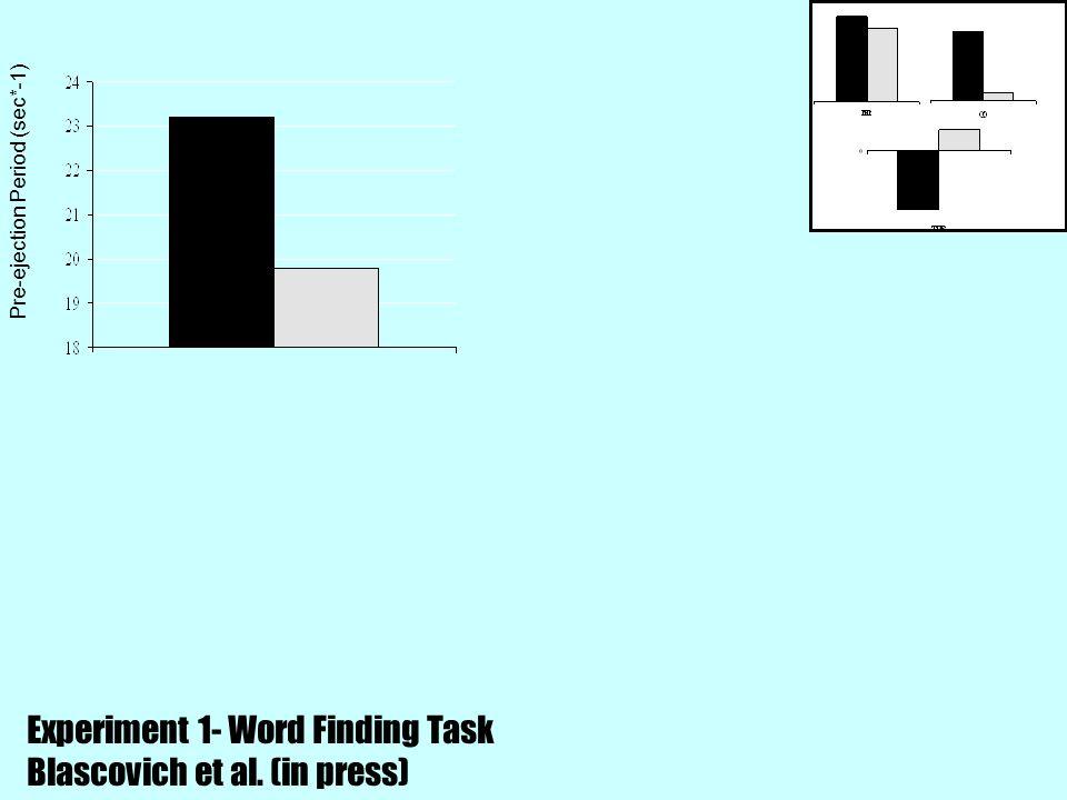 Pre-ejection Period (sec*-1) Experiment 1- Word Finding Task Blascovich et al. (in press)