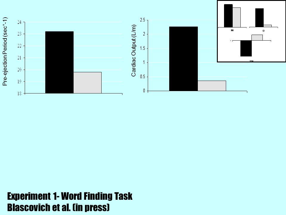 Pre-ejection Period (sec*-1) Cardiac Output (L/m) Experiment 1- Word Finding Task Blascovich et al. (in press)