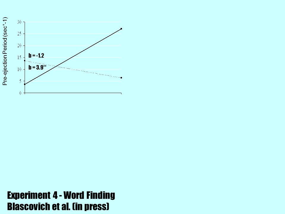 Pre-ejection Period (sec*-1) b = -1.2 b = 3.9** Experiment 4 - Word Finding Blascovich et al. (in press)