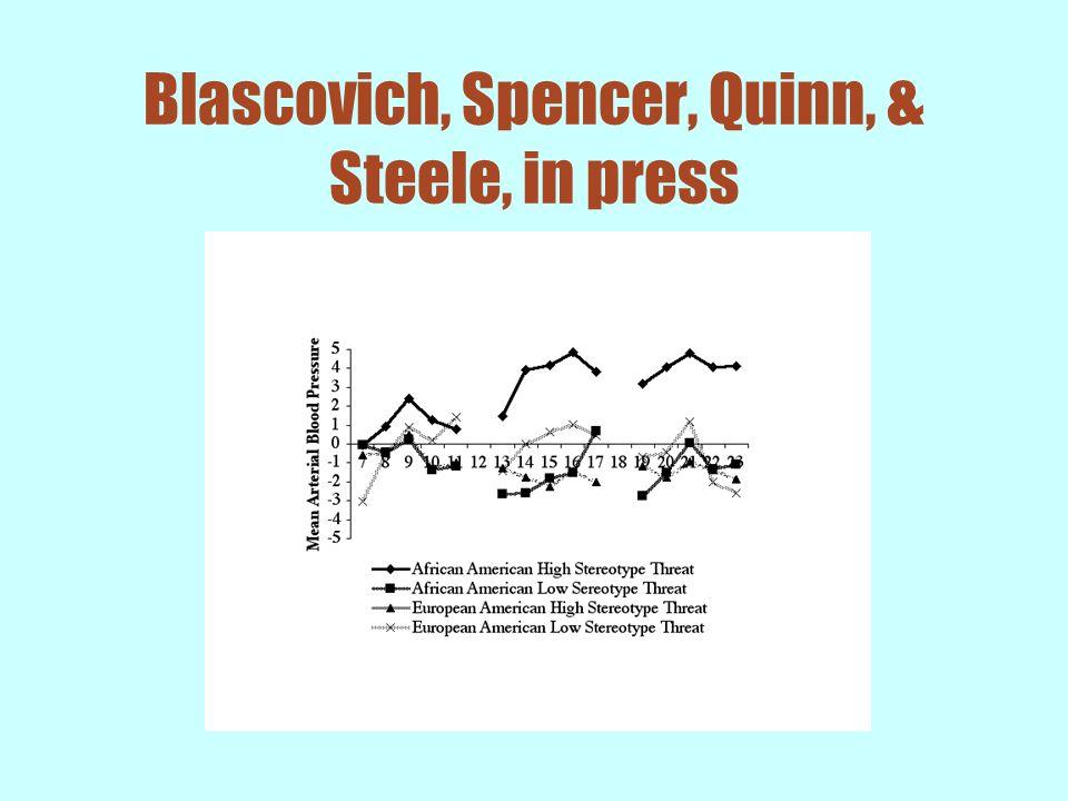 Blascovich, Spencer, Quinn, & Steele, in press