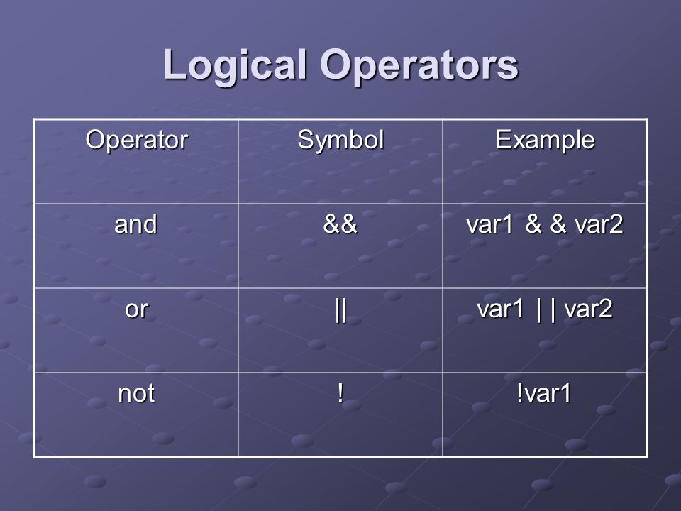 Logical Operators OperatorSymbolExample and&& var1 & & var2 or|| var1 | | var2 not!!var1