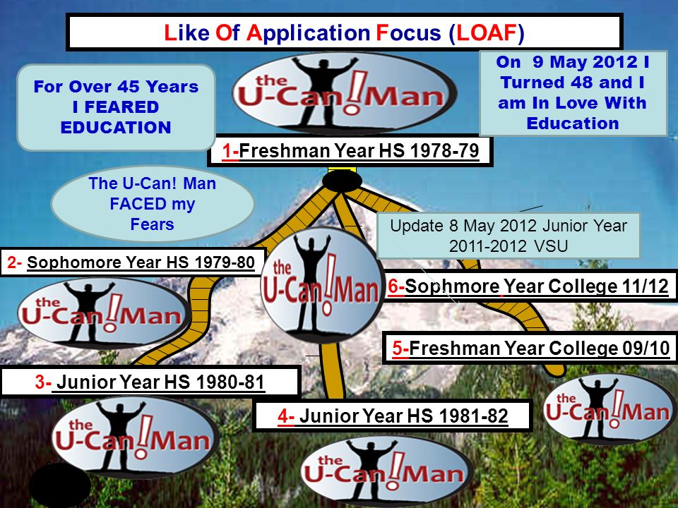 5-Freshman Year College 09/10 4- Junior Year HS 1981-82 3- Junior Year HS 1980-81 Like Of Application Focus (LOAF) 2- Sophomore Year HS 1979-80 1-Freshman Year HS 1978-79 6-Sophmore Year College 11/12 Update 8 May 2012 Junior Year 2011-2012 VSU For Over 45 Years I FEARED EDUCATION On 9 May 2012 I Turned 48 and I am In Love With Education The U-Can.