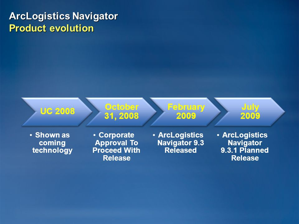 ArcLogistics Navigator Product evolution UC 2008 Shown as coming technology October 31, 2008 Corporate Approval To Proceed With Release February 2009 ArcLogistics Navigator 9.3 Released July 2009 ArcLogistics Navigator 9.3.1 Planned Release