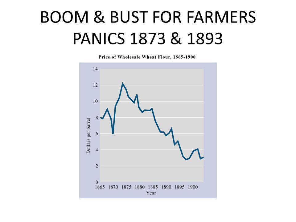BOOM & BUST FOR FARMERS PANICS 1873 & 1893