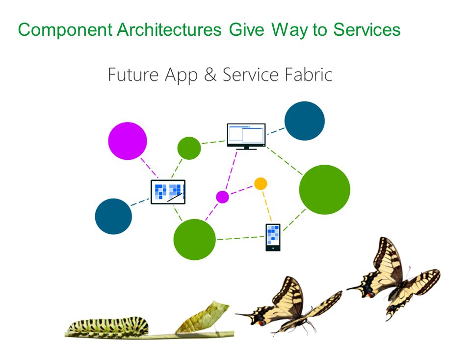 Component Architectures Give Way to Services