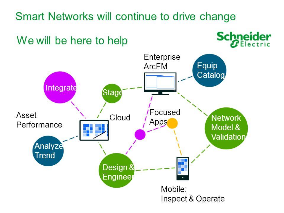 Equip Catalog Enterprise ArcFM Mobile: Inspect & Operate Design & Engineer Analyze Trend Network Model & Validation Integrate Cloud Stage Focused Apps