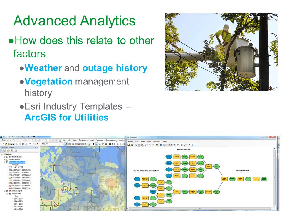Advanced Analytics How does this relate to other factors Weather and outage history Vegetation management history Esri Industry Templates – ArcGIS for