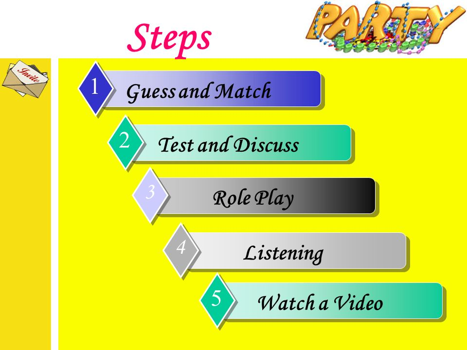 Steps Guess and Match 1 Watch a Video 5 Role Play 3 Listening 4 Test and Discuss 2
