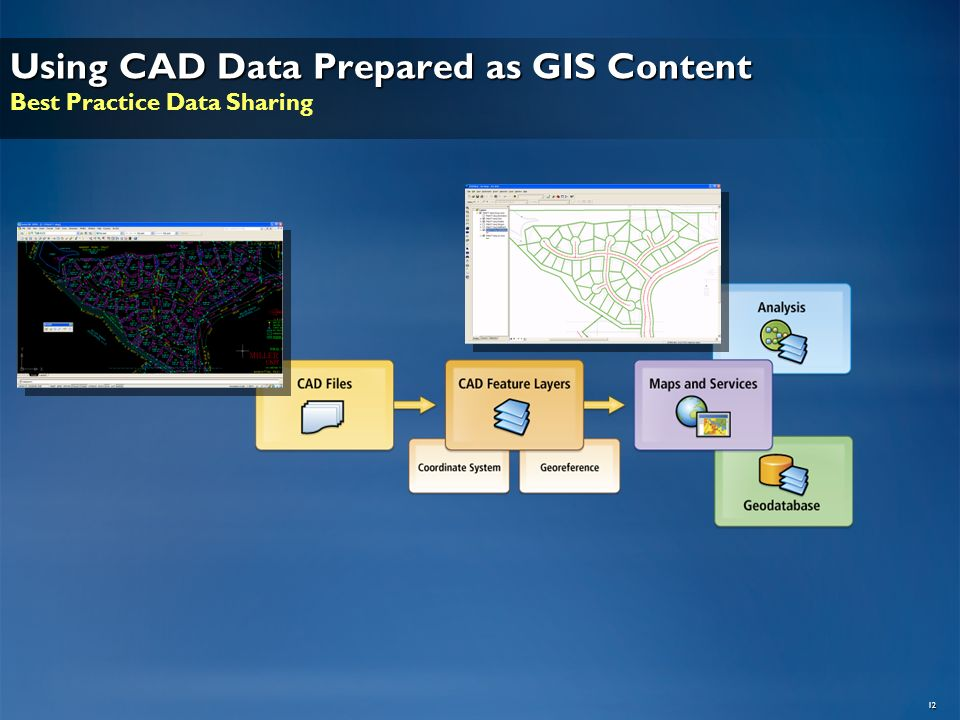12 Using CAD Data Prepared as GIS Content Using CAD Data Prepared as GIS Content Best Practice Data Sharing