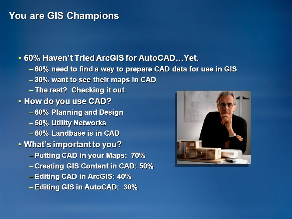You are GIS Champions 60% Havent Tried ArcGIS for AutoCAD…Yet.60% Havent Tried ArcGIS for AutoCAD…Yet. –60% need to find a way to prepare CAD data for