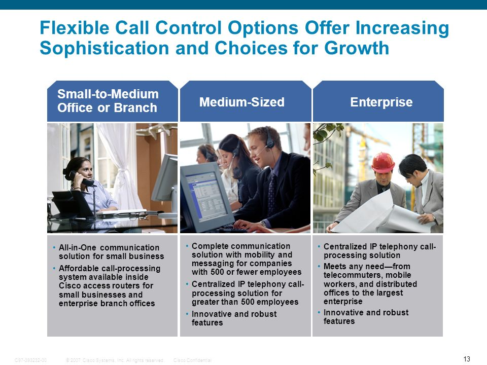 13 © 2007 Cisco Systems, Inc. All rights reserved.Cisco ConfidentialC97-393232-00 Flexible Call Control Options Offer Increasing Sophistication and Ch