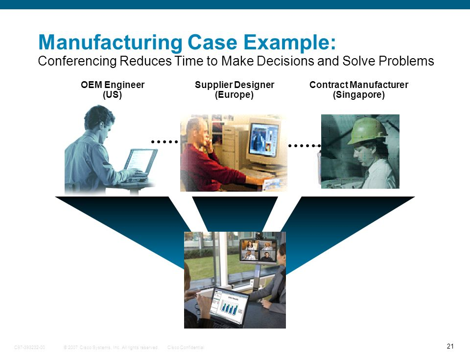 21 © 2007 Cisco Systems, Inc. All rights reserved.Cisco ConfidentialC97-393232-00 Manufacturing Case Example: Conferencing Reduces Time to Make Decisi