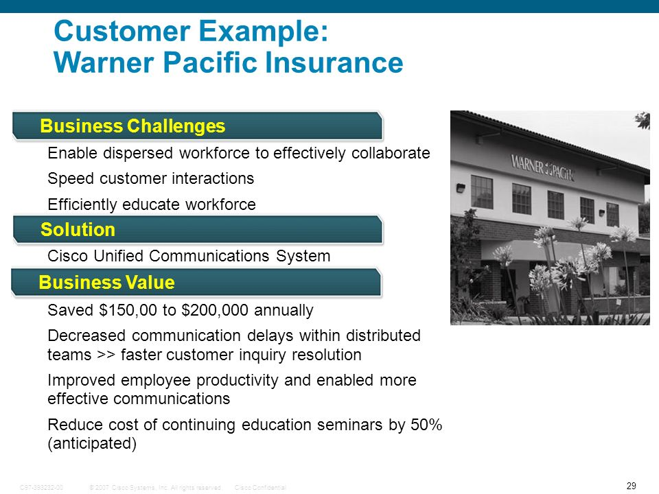 29 © 2007 Cisco Systems, Inc. All rights reserved.Cisco ConfidentialC97-393232-00 Customer Example: Warner Pacific Insurance Enable dispersed workforc