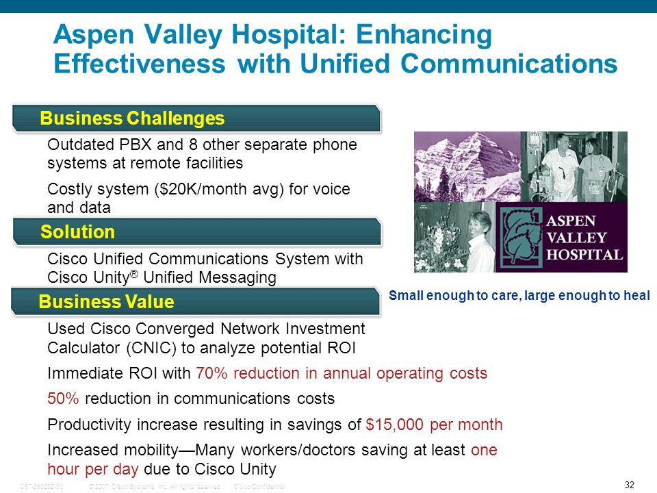 32 © 2007 Cisco Systems, Inc. All rights reserved.Cisco ConfidentialC97-393232-00 Aspen Valley Hospital: Enhancing Effectiveness with Unified Communic
