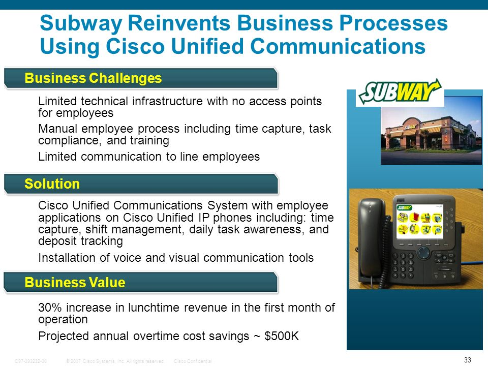 33 © 2007 Cisco Systems, Inc. All rights reserved.Cisco ConfidentialC97-393232-00 Subway Reinvents Business Processes Using Cisco Unified Communicatio