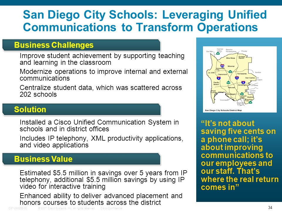 34 © 2007 Cisco Systems, Inc. All rights reserved.Cisco ConfidentialC97-393232-00 San Diego City Schools: Leveraging Unified Communications to Transfo
