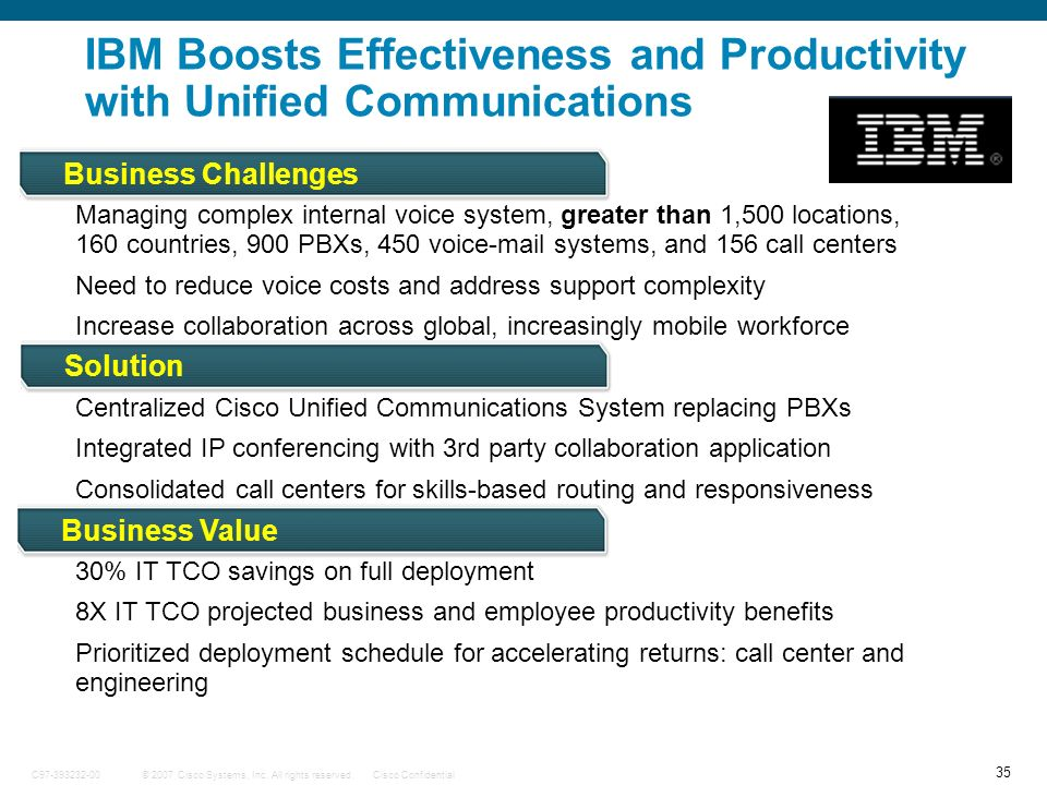 35 © 2007 Cisco Systems, Inc. All rights reserved.Cisco ConfidentialC97-393232-00 IBM Boosts Effectiveness and Productivity with Unified Communication