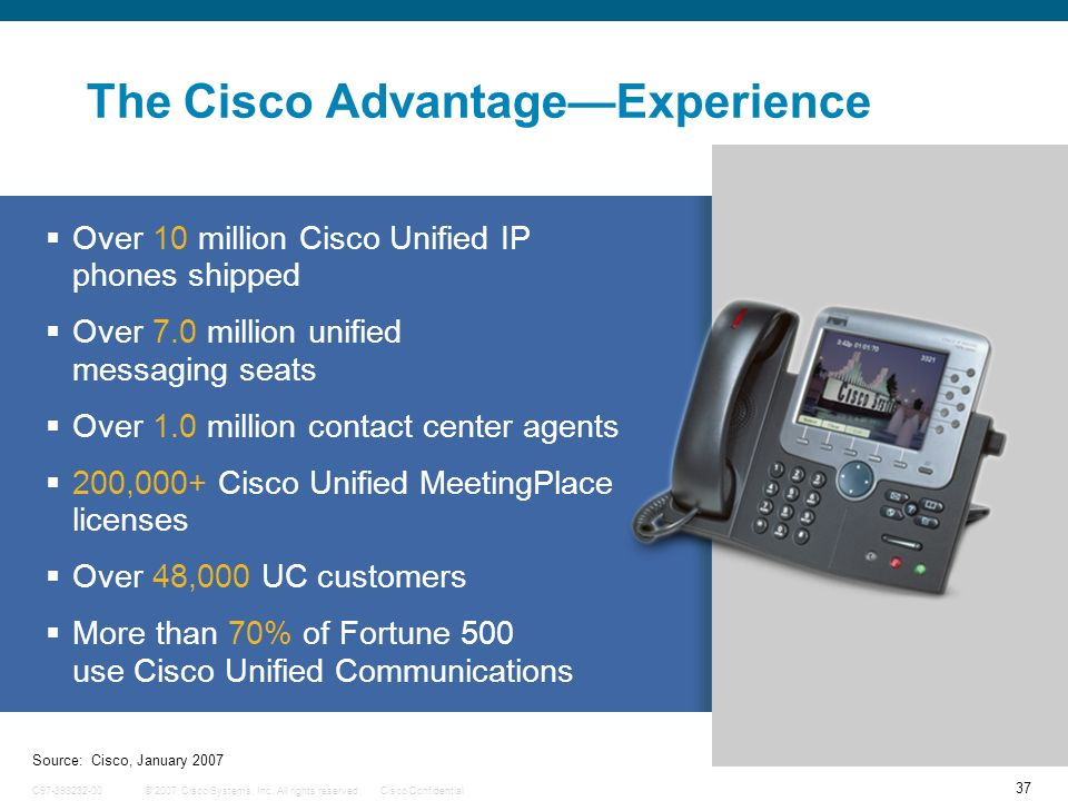 37 © 2007 Cisco Systems, Inc. All rights reserved.Cisco ConfidentialC97-393232-00 The Cisco AdvantageExperience Over 10 million Cisco Unified IP phone