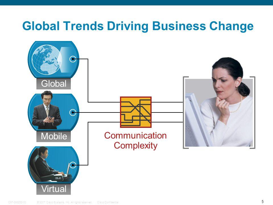 6 © 2007 Cisco Systems, Inc.
