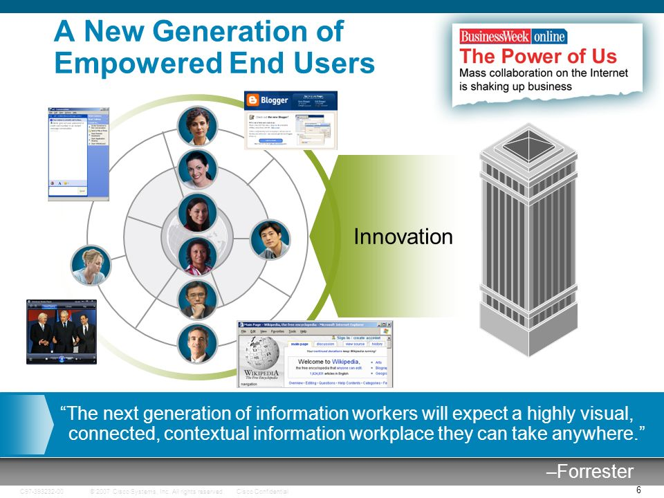 6 © 2007 Cisco Systems, Inc. All rights reserved.Cisco ConfidentialC97-393232-00 A New Generation of Empowered End Users The next generation of inform
