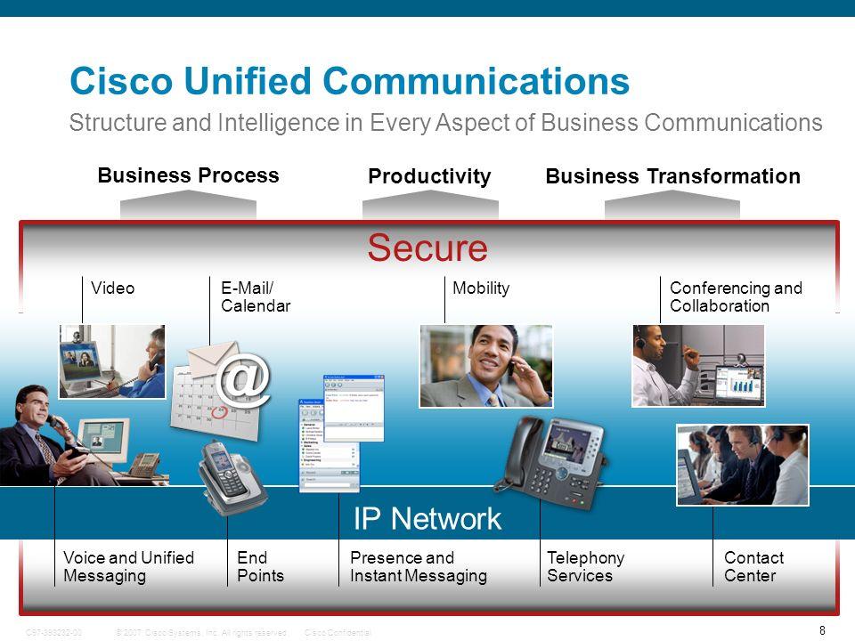 39 © 2007 Cisco Systems, Inc.
