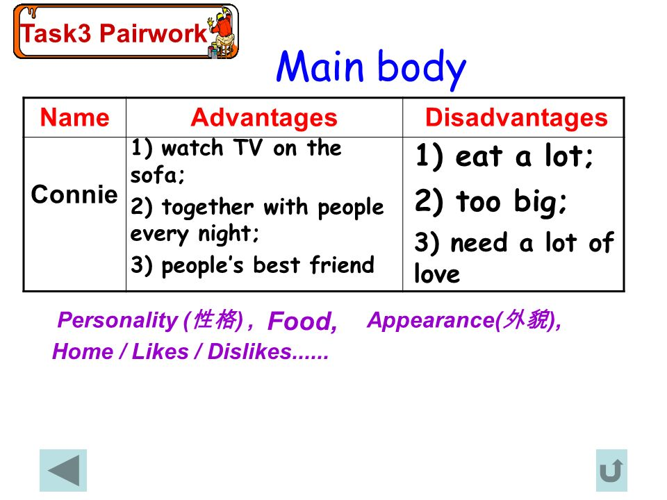 Writing Clues( Part 1 Introduction: Part 2 Main Body: Describe itsMain Body advantages disadvantages ( Personality ( ), Food, Appearance( ) Home / Likes / Dislikes...