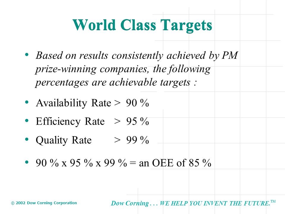 Dow Corning... WE HELP YOU INVENT THE FUTURE. TM © 2002 Dow Corning Corporation World Class Targets Based on results consistently achieved by PM prize