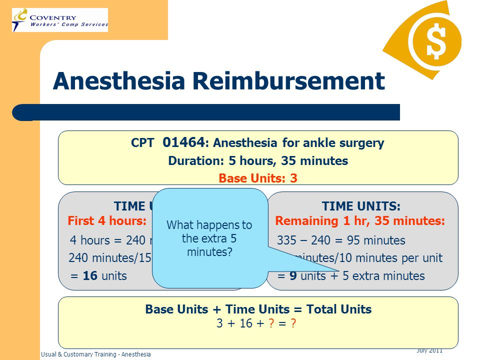 Usual & Customary Training - Anesthesia July 2011 Anesthesia Reimbursement TIME UNITS: First 4 hours: 4 hours = 240 minutes 240 minutes/15 minutes per
