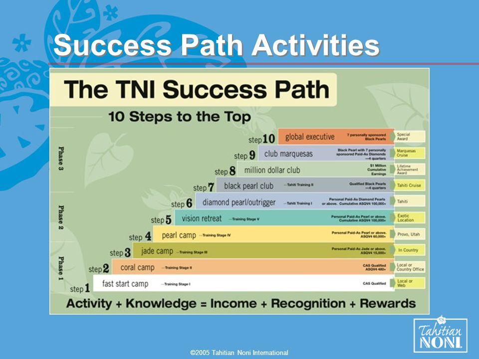 ©2005 Tahitian Noni International Success Path Activities