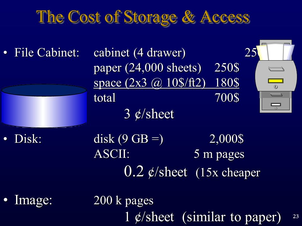 23 The Cost of Storage & Access File Cabinet: cabinet (4 drawer)250$ paper (24,000 sheets)250$ space (2x3 @ 10$/ft2)180$ total700$ 3 ¢/sheetFile Cabin