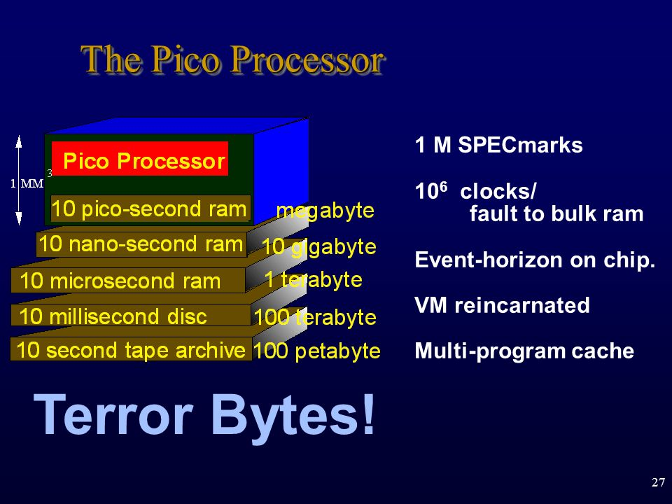 27 The Pico Processor 1 M SPECmarks 10 6 clocks/ fault to bulk ram Event-horizon on chip. VM reincarnated Multi-program cache Terror Bytes!