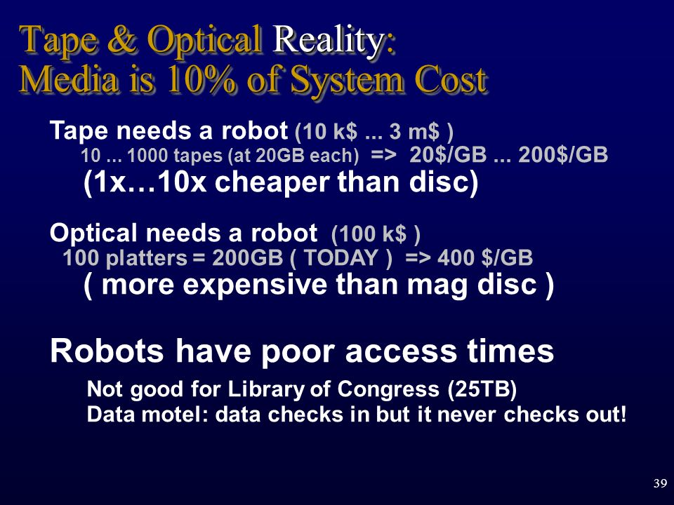 39 Tape & Optical Reality: Media is 10% of System Cost Tape needs a robot (10 k$... 3 m$ ) 10... 1000 tapes (at 20GB each) => 20$/GB... 200$/GB (1x…10
