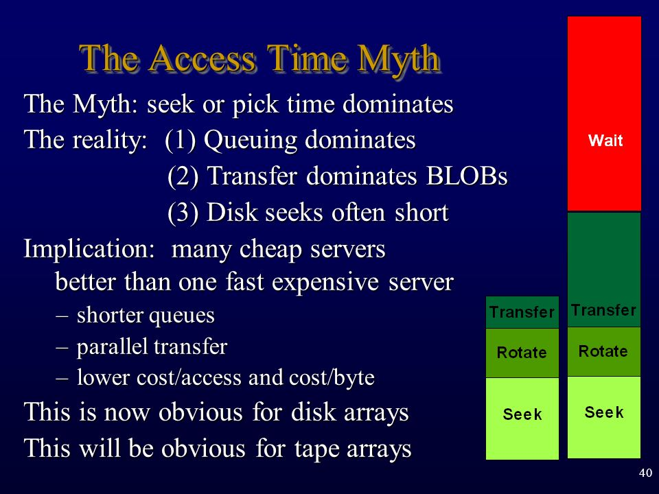 40 The Access Time Myth The Myth: seek or pick time dominates The reality: (1) Queuing dominates (2) Transfer dominates BLOBs (2) Transfer dominates B