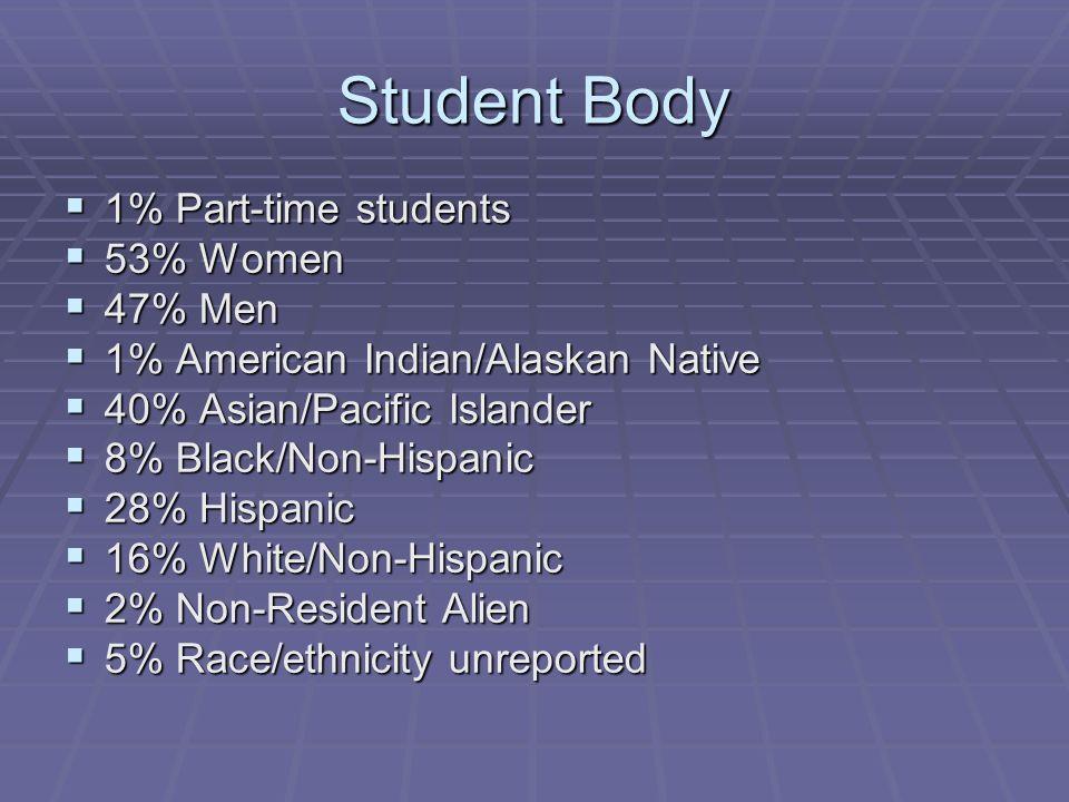 Student Body 1% Part-time students 1% Part-time students 53% Women 53% Women 47% Men 47% Men 1% American Indian/Alaskan Native 1% American Indian/Alaskan Native 40% Asian/Pacific Islander 40% Asian/Pacific Islander 8% Black/Non-Hispanic 8% Black/Non-Hispanic 28% Hispanic 28% Hispanic 16% White/Non-Hispanic 16% White/Non-Hispanic 2% Non-Resident Alien 2% Non-Resident Alien 5% Race/ethnicity unreported 5% Race/ethnicity unreported