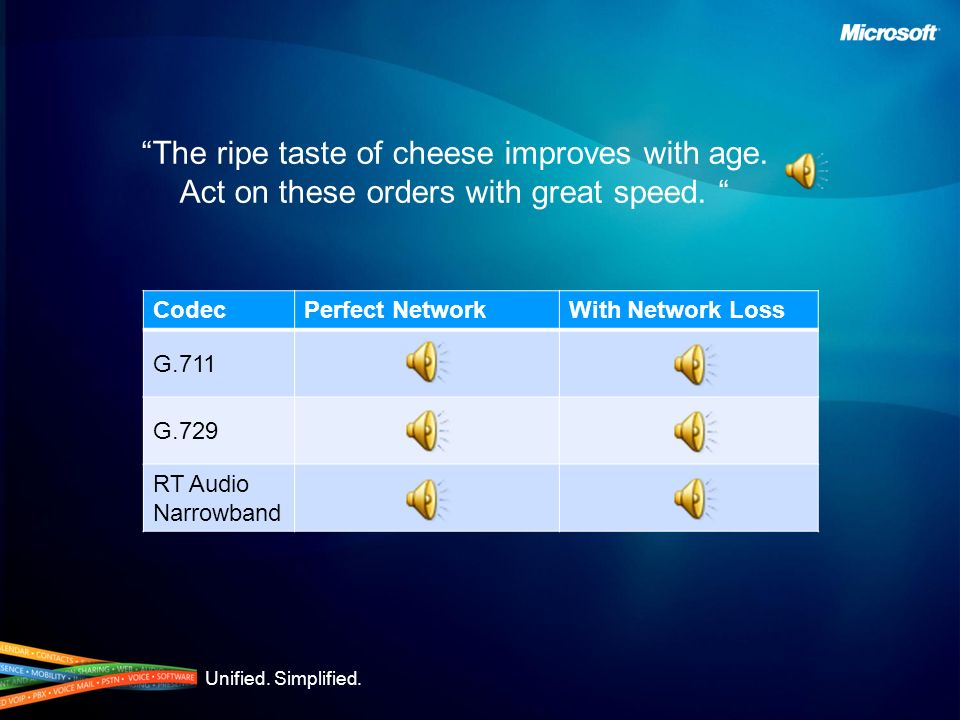 Unified.Simplified. The ripe taste of cheese improves with age.