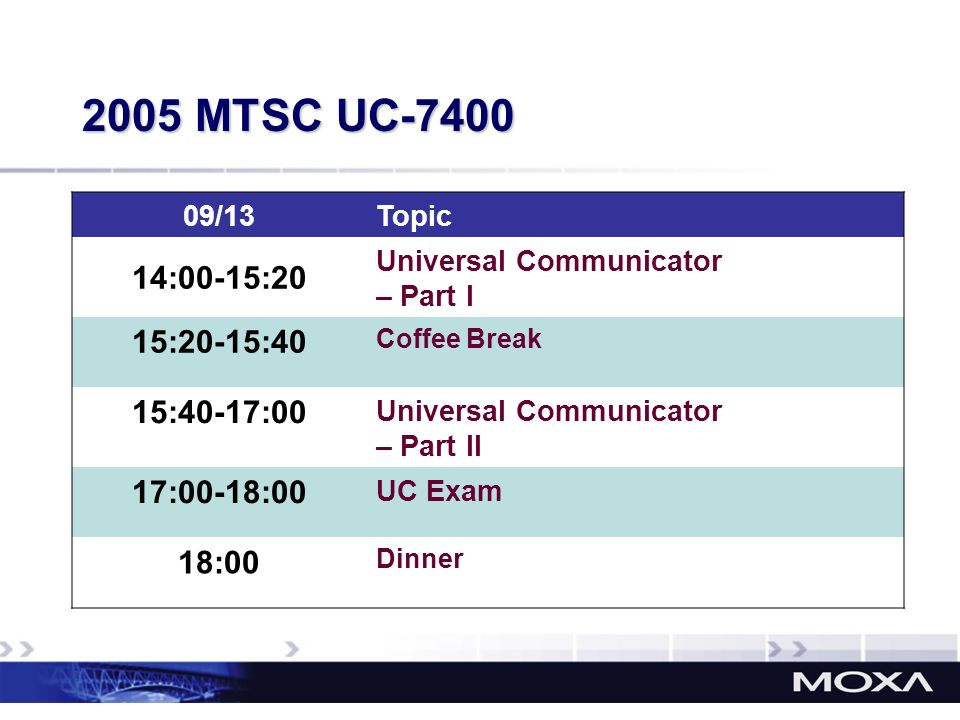 09/13Topic 14:00-15:20 Universal Communicator – Part I 15:20-15:40 Coffee Break 15:40-17:00 Universal Communicator – Part II 17:00-18:00 UC Exam 18:00