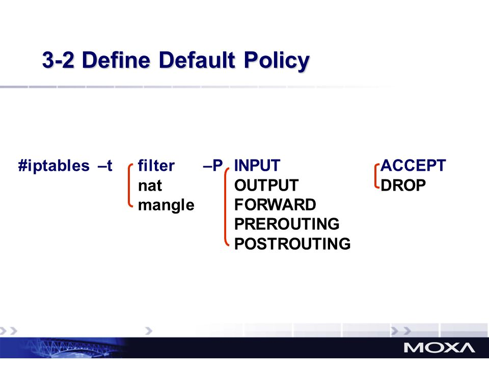 3-2 Define Default Policy #iptables –tfilter nat mangle –PINPUT OUTPUT FORWARD PREROUTING POSTROUTING ACCEPT DROP